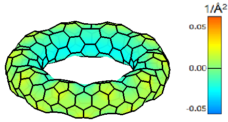 Polygonal tori: rotational series